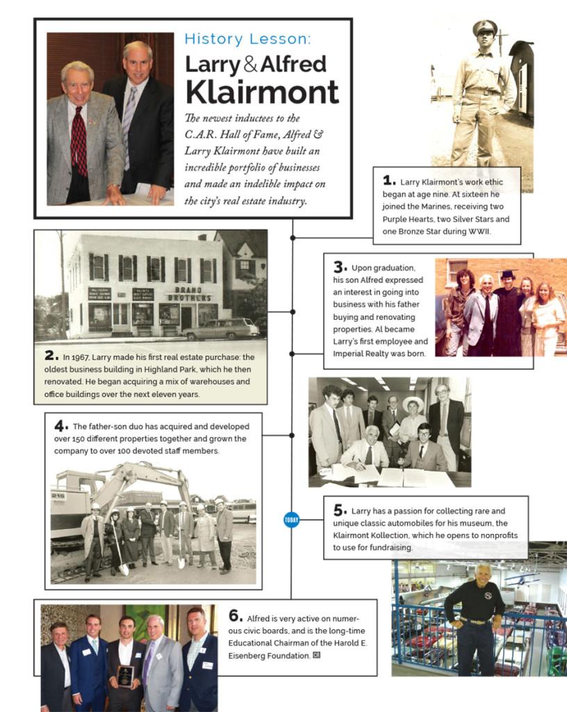 Klairmont_History