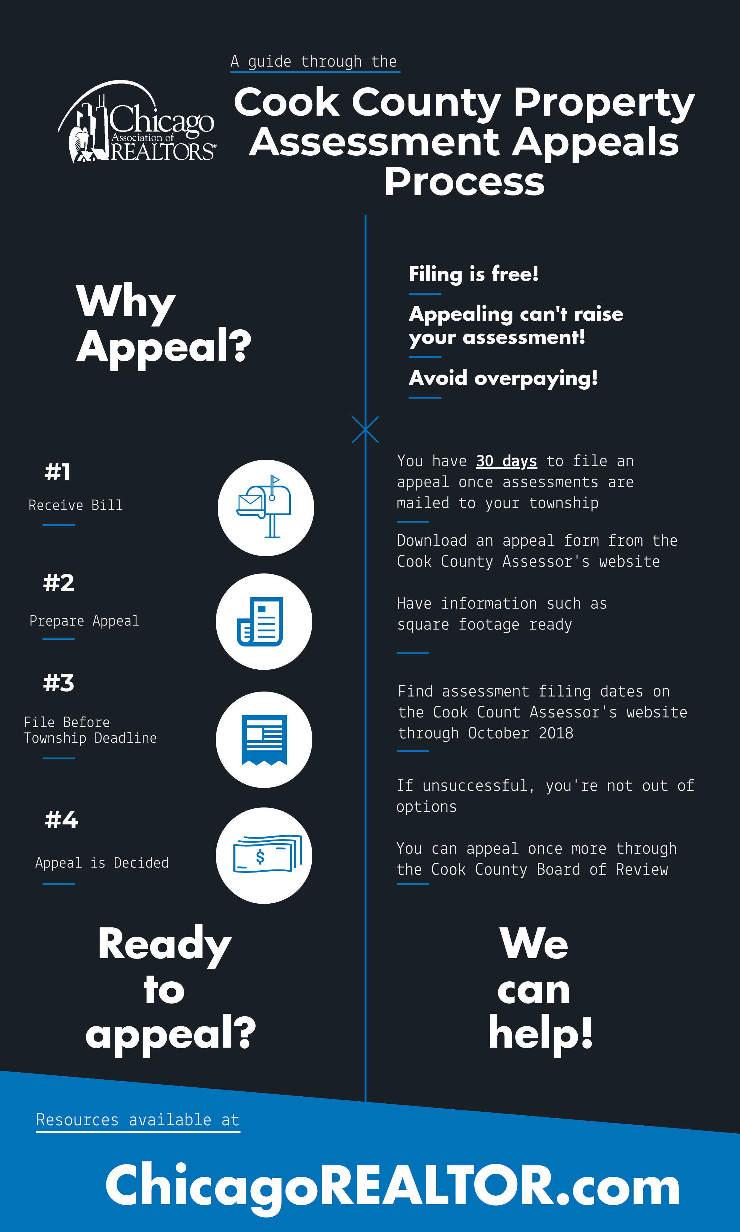 A Guide Through the Cook County Property Assessment Appeals Process